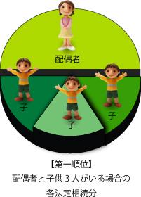 daiichi-graf